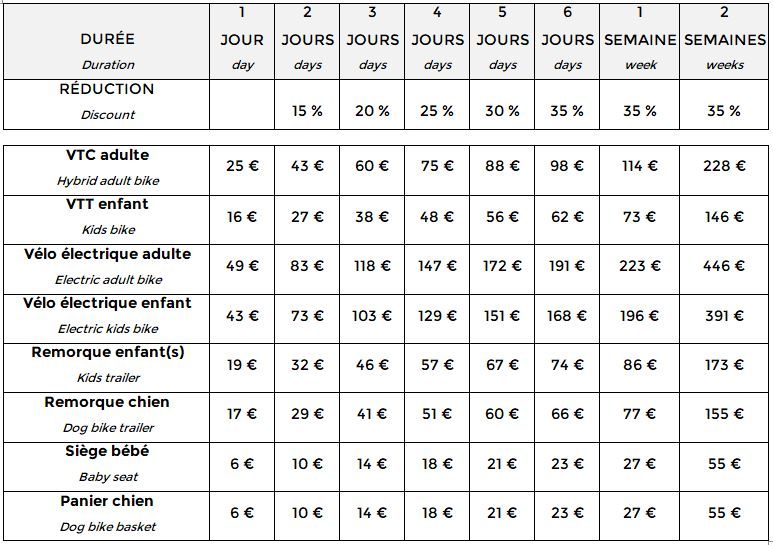 Tarifs location vélos Annecy - NOMAD BIKE